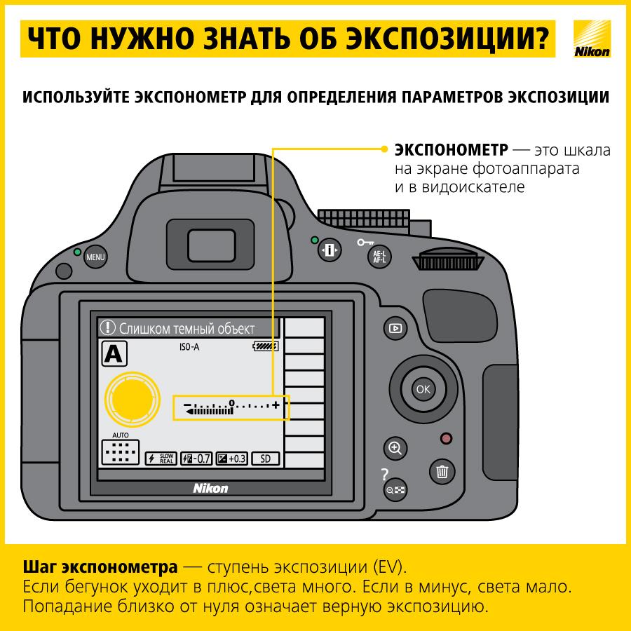 распечатывают как работает экспокоррекция в фотоаппарате том, что спортивный