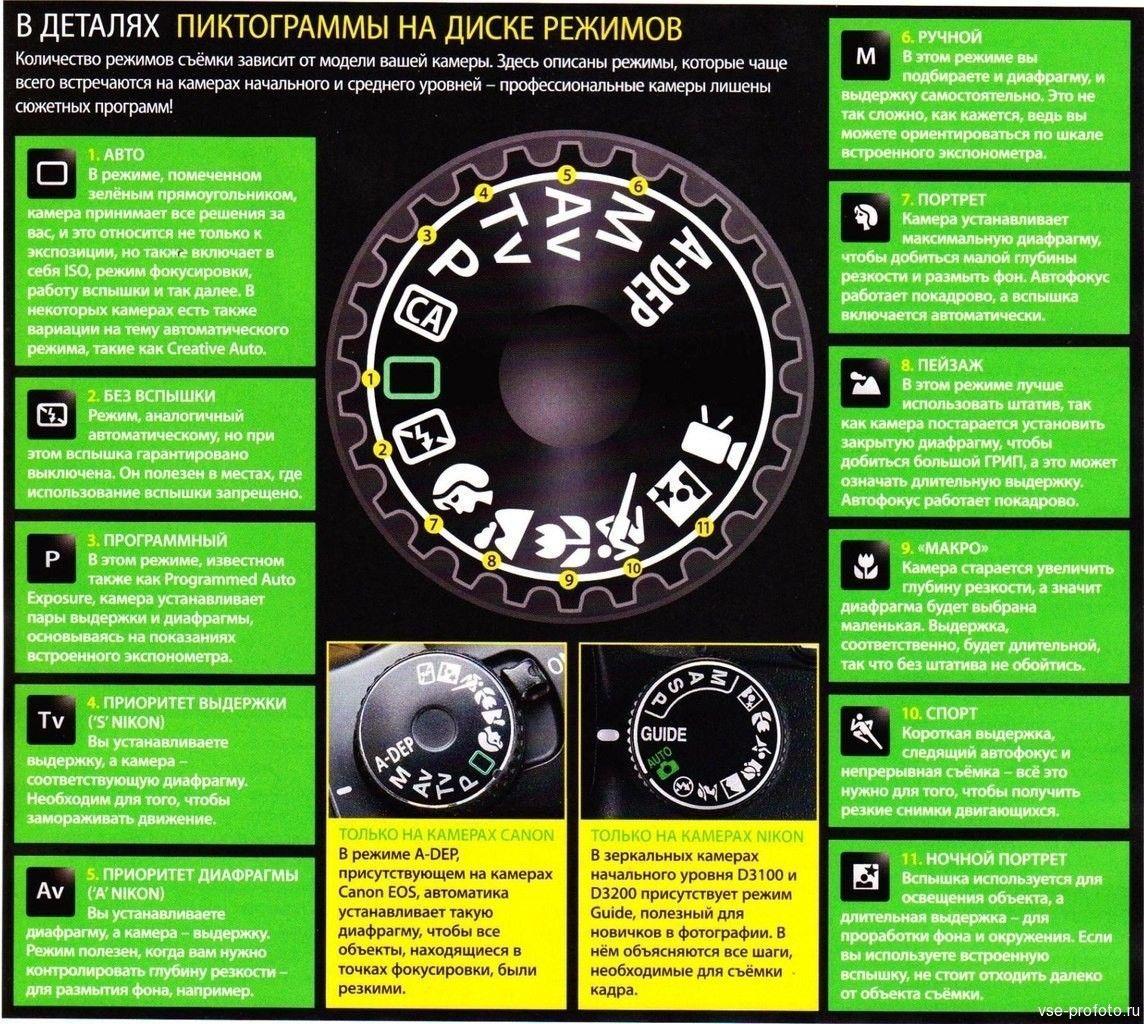 Параметры выбора фотоаппарата решение