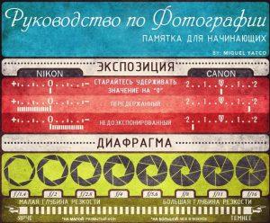 Памятка фотографа - экспозиция