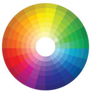 Цветовой круг с насыщенностью