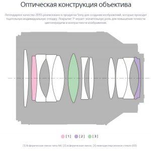 Система линз фотообъектива