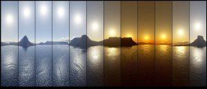 Положение солнца