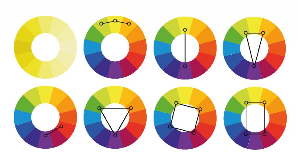 Основные цветовые модели